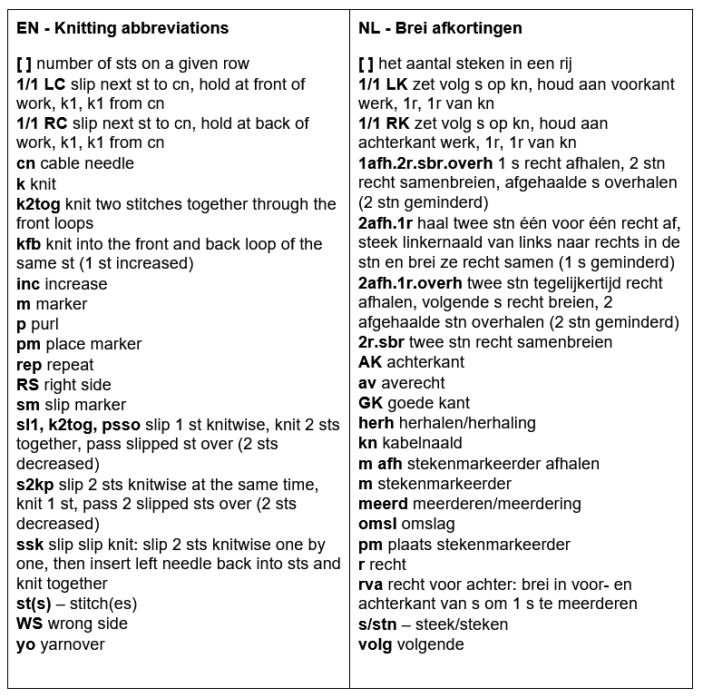 Cosy Moments Pattern abbreviations